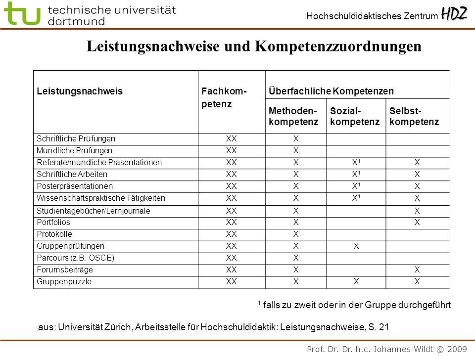 Prof. Dr. Dr. h.c. Johannes Wildt © 2009 HDZ Hochschuldidaktisches Zentrum HDZ LeistungsnachweisFachkom-Überfachliche Kompetenzen petenz Methoden- kom