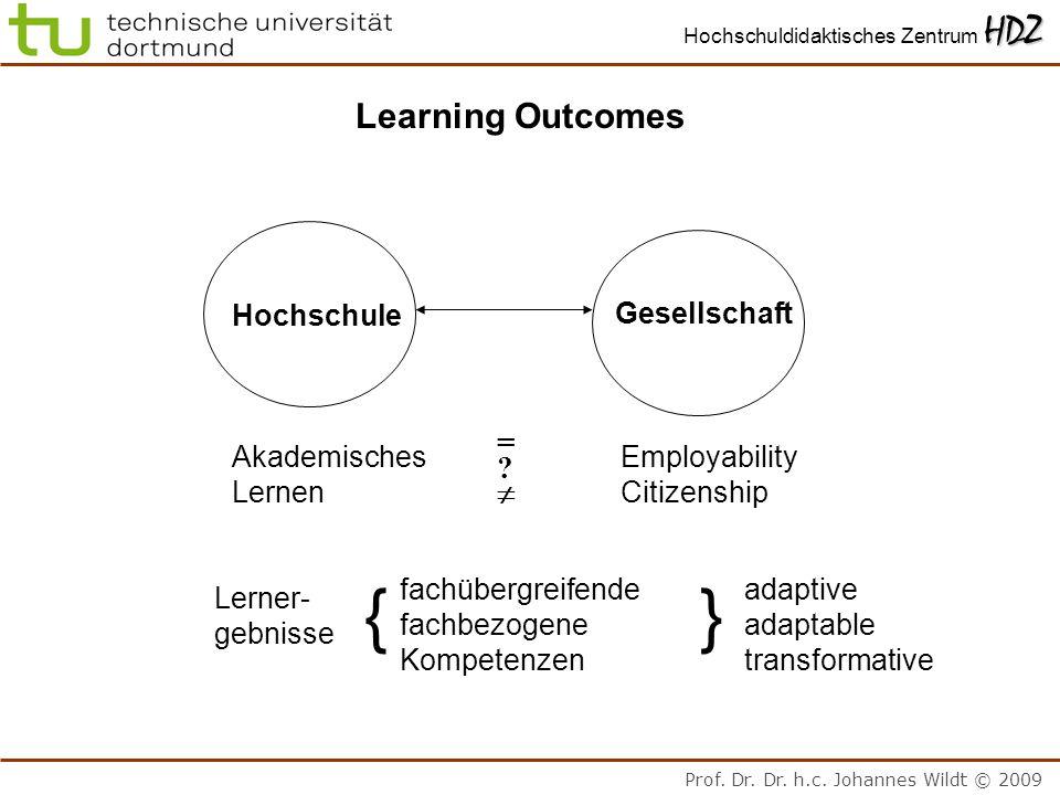 Prof. Dr. Dr. h.c. Johannes Wildt © 2009 HDZ Hochschuldidaktisches Zentrum HDZ Learning Outcomes Hochschule Gesellschaft Akademisches Lernen = ? Emplo