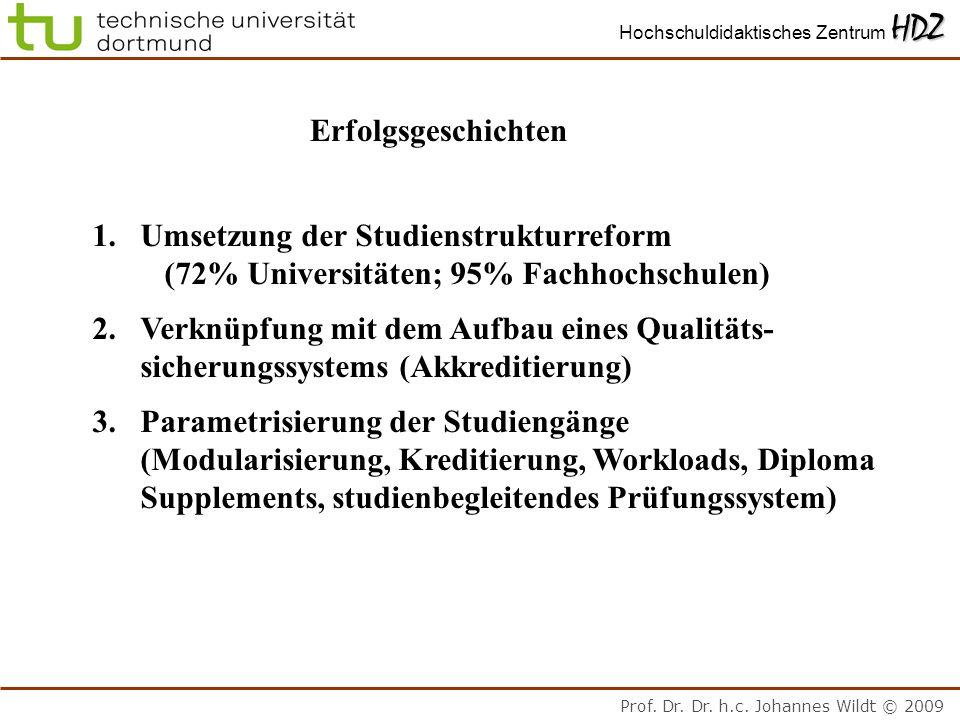Prof. Dr. Dr. h.c. Johannes Wildt © 2009 HDZ Hochschuldidaktisches Zentrum HDZ Erfolgsgeschichten 1.Umsetzung der Studienstrukturreform (72% Universit