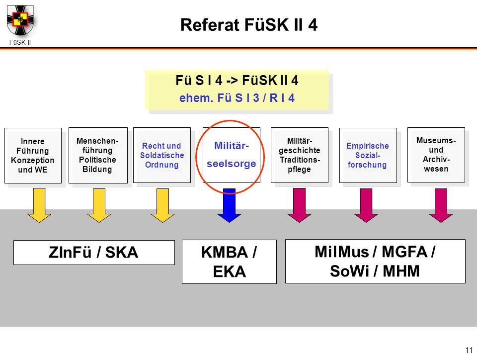 FüSK II 11 Referat FüSK II 4 Innere Führung Konzeption und WE Innere Führung Konzeption und WE Fü S I 4 -> FüSK II 4 ehem. Fü S I 3 / R I 4 Menschen-