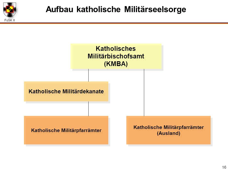 FüSK II 16 Aufbau katholische Militärseelsorge Katholisches Militärbischofsamt (KMBA) Katholisches Militärbischofsamt (KMBA) Katholische Militärdekana