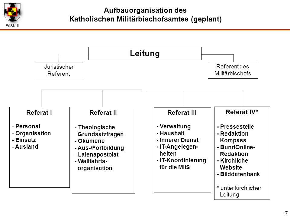 FüSK II 17 Aufbauorganisation des Katholischen Militärbischofsamtes (geplant) Referat I - Personal - Organisation - Einsatz - Ausland Referat II - The