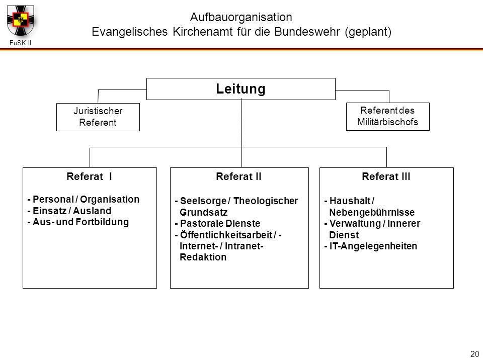 FüSK II 20 Aufbauorganisation Evangelisches Kirchenamt für die Bundeswehr (geplant) Leitung Referat I - Personal / Organisation - Einsatz / Ausland -