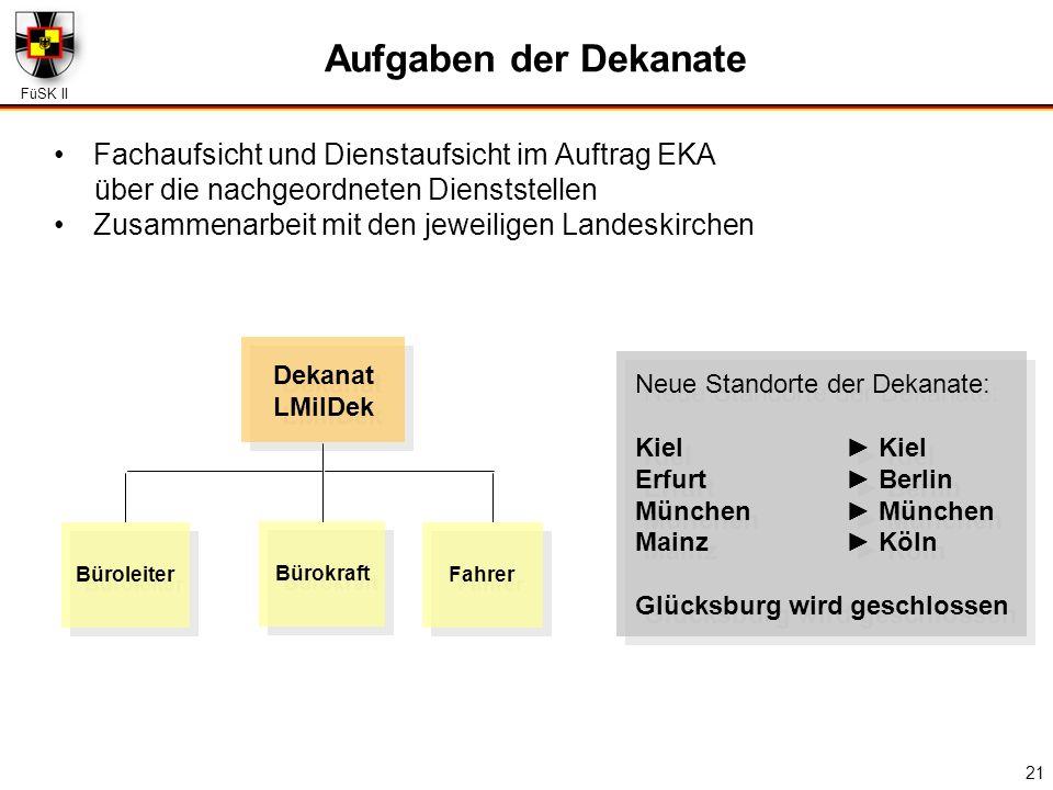 FüSK II 21 Aufgaben der Dekanate Fachaufsicht und Dienstaufsicht im Auftrag EKA über die nachgeordneten Dienststellen Zusammenarbeit mit den jeweilige