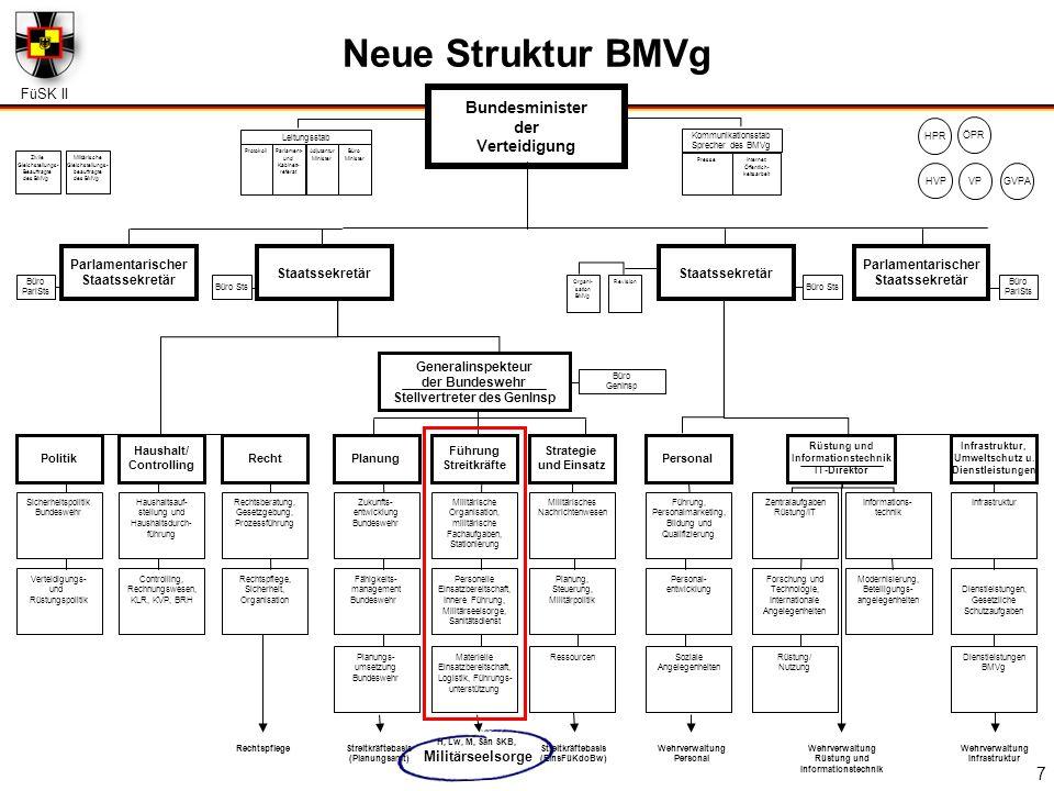 FüSK II 7 Neue Struktur BMVg Politik Staatssekretär Strategie und Einsatz Führung Streitkräfte Planung Rüstung und Informationstechnik IT-Direktor Inf
