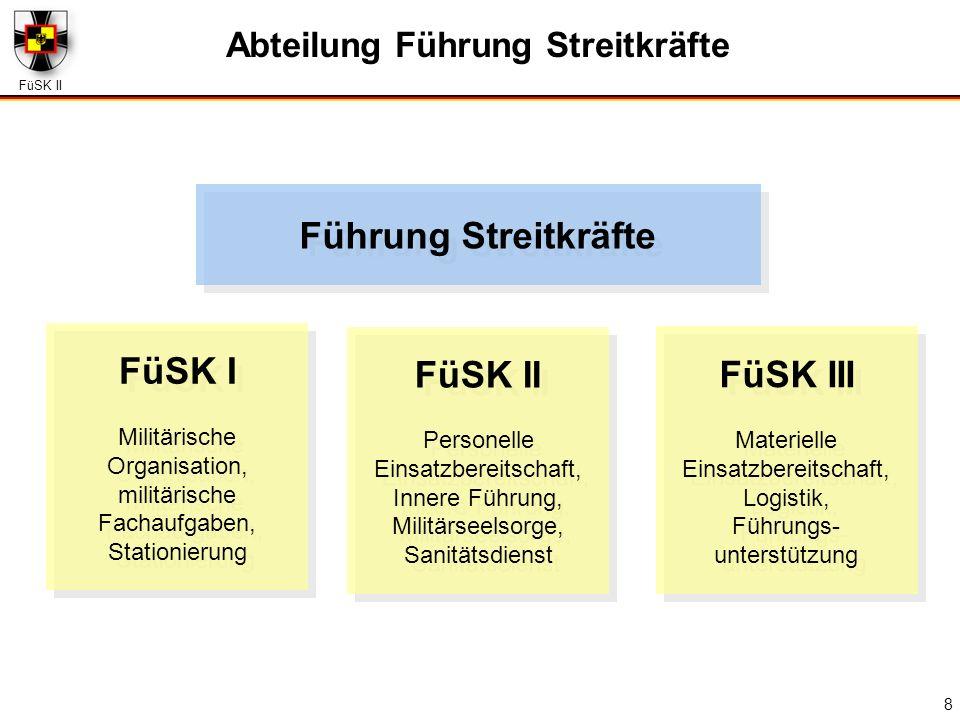FüSK II 8 Abteilung Führung Streitkräfte Führung Streitkräfte FüSK I Militärische Organisation, militärische Fachaufgaben, Stationierung FüSK I Militä