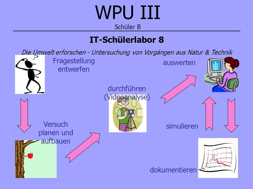 WPU III Schüler B IT-Schülerlabor 8 Die Umwelt erforschen - Untersuchung von Vorgängen aus Natur & Technik Fragestellung entwerfen Versuch planen und