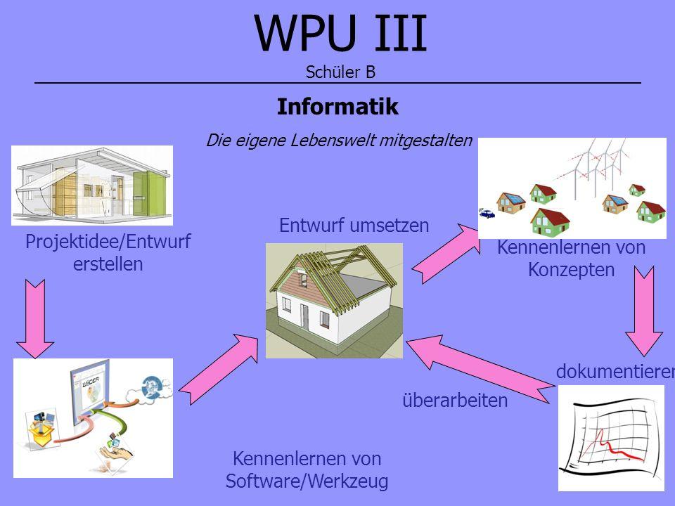 WPU III Schüler B Informatik Die eigene Lebenswelt mitgestalten Projektidee/Entwurf erstellen Kennenlernen von Software/Werkzeug Entwurf umsetzen Kenn