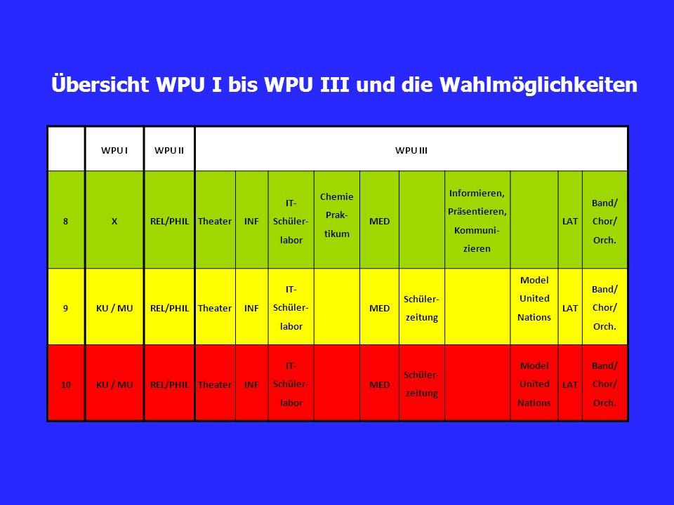 Übersicht WPU I bis WPU III und die Wahlmöglichkeiten WPU IWPU IIWPU III 8XREL/PHILTheaterINF IT- Schüler- labor Chemie Prak- tikum MED Informieren, P