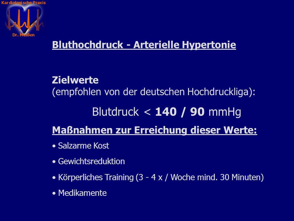 Wie können diese Werte erreicht werden ? Fettarme Ernährung Cholesterinsenkende Medikamente (sog. CSE- Hemmer) Körperliches Training (führt zu einer V