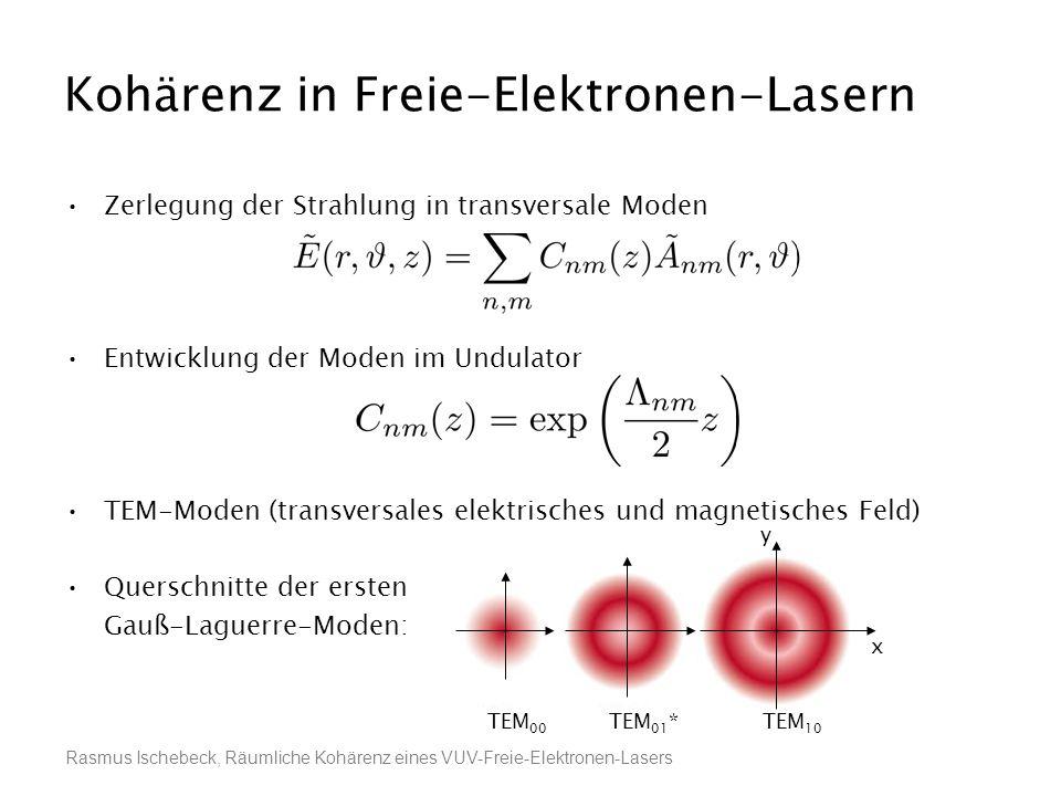Rasmus Ischebeck, Räumliche Kohärenz eines VUV-Freie-Elektronen-Lasers Kohärenz in Freie-Elektronen-Lasern Zerlegung der Strahlung in transversale Mod