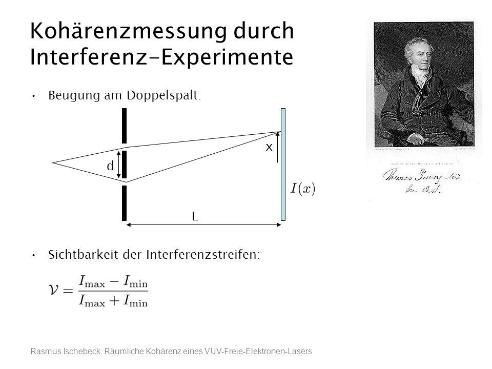 Rasmus Ischebeck, Räumliche Kohärenz eines VUV-Freie-Elektronen-Lasers Kohärenzmessung durch Interferenz-Experimente Beugung am Doppelspalt: Sichtbark