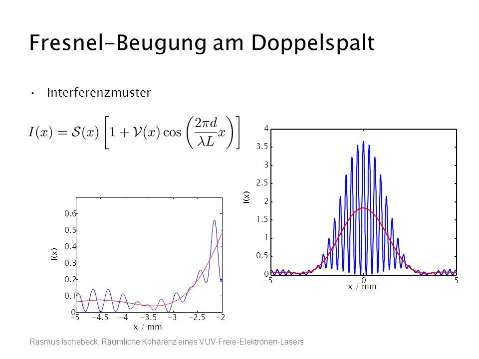 Rasmus Ischebeck, Räumliche Kohärenz eines VUV-Freie-Elektronen-Lasers -505 0 0.5 1 1.5 2 2.5 3 3.5 4 x / mm -5-4.5-4-3.5-3-2.5-2 0 0.1 0.2 0.3 0.4 0.