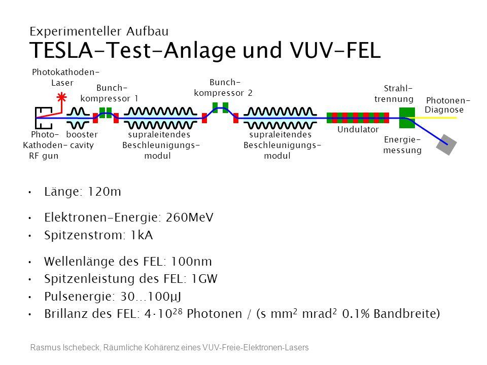 Rasmus Ischebeck, Räumliche Kohärenz eines VUV-Freie-Elektronen-Lasers Experimenteller Aufbau TESLA-Test-Anlage und VUV-FEL Länge: 120m Elektronen-Ene