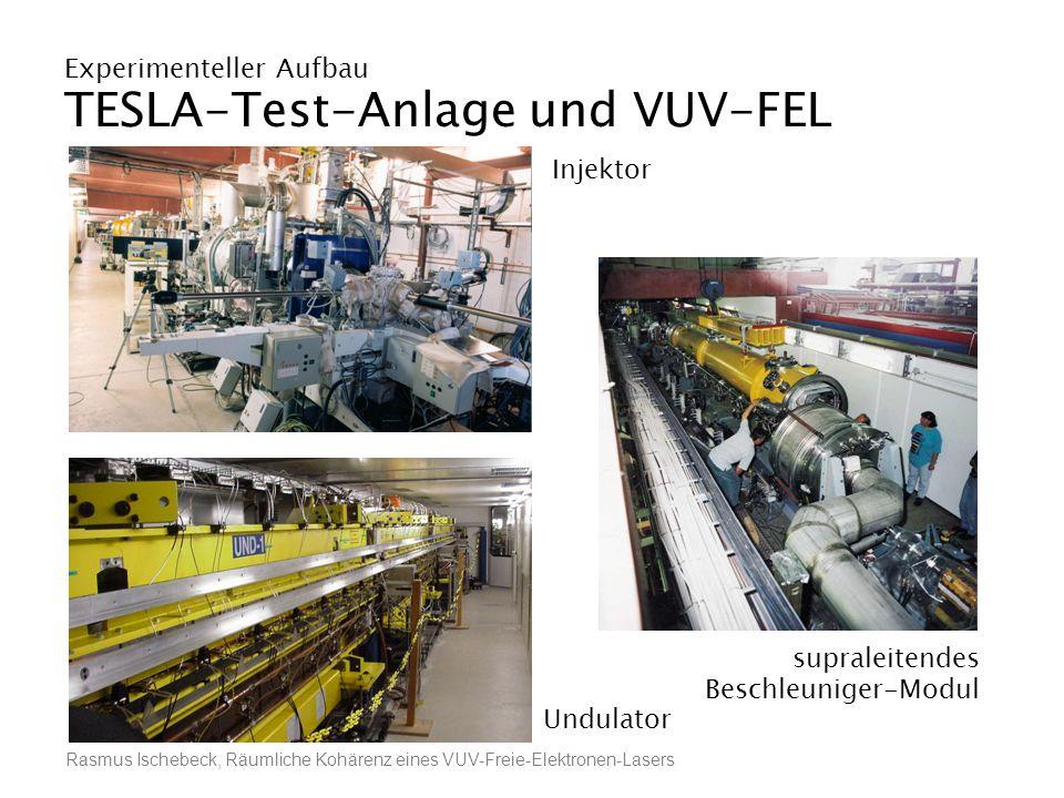 Rasmus Ischebeck, Räumliche Kohärenz eines VUV-Freie-Elektronen-Lasers Experimenteller Aufbau TESLA-Test-Anlage und VUV-FEL Injektor Undulator suprale