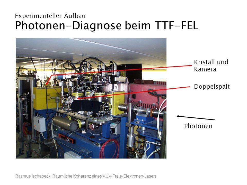 Rasmus Ischebeck, Räumliche Kohärenz eines VUV-Freie-Elektronen-Lasers Experimenteller Aufbau Photonen-Diagnose beim TTF-FEL Photonen Kristall und Kam