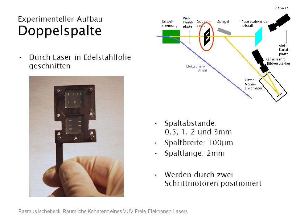 Rasmus Ischebeck, Räumliche Kohärenz eines VUV-Freie-Elektronen-Lasers Experimenteller Aufbau Doppelspalte Durch Laser in Edelstahlfolie geschnitten S