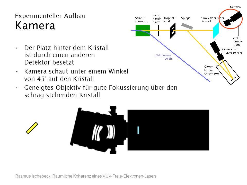 Rasmus Ischebeck, Räumliche Kohärenz eines VUV-Freie-Elektronen-Lasers Experimenteller Aufbau Kamera Der Platz hinter dem Kristall ist durch einen and