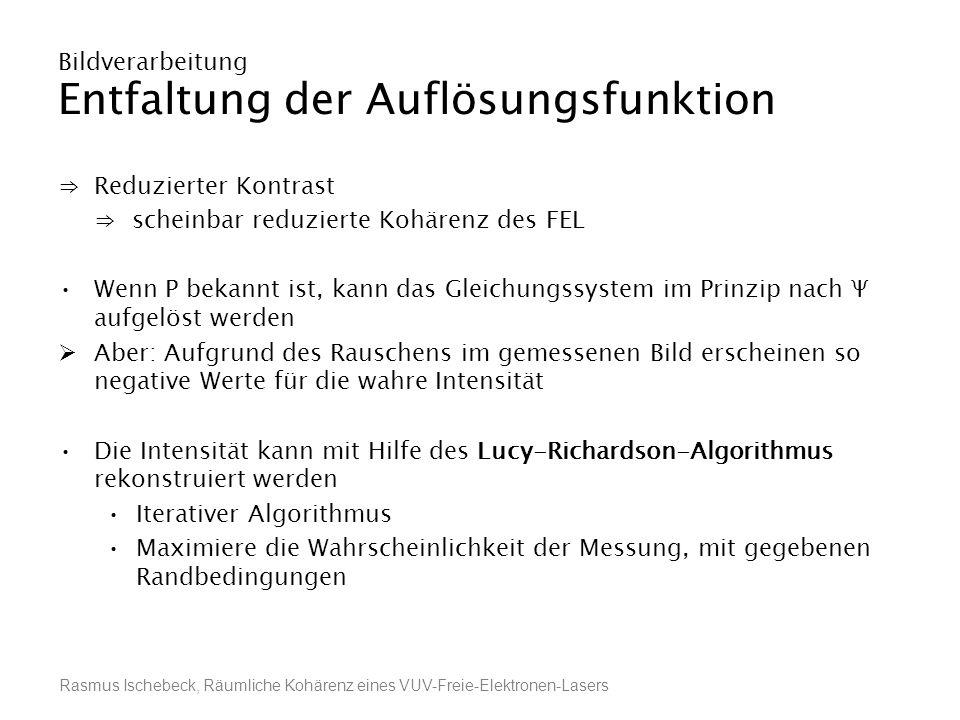 Rasmus Ischebeck, Räumliche Kohärenz eines VUV-Freie-Elektronen-Lasers Bildverarbeitung Entfaltung der Auflösungsfunktion Reduzierter Kontrast scheinb