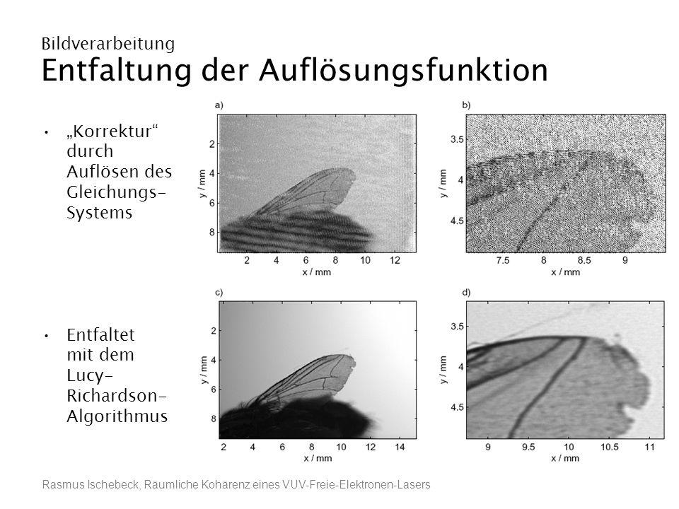 Rasmus Ischebeck, Räumliche Kohärenz eines VUV-Freie-Elektronen-Lasers Bildverarbeitung Entfaltung der Auflösungsfunktion Korrektur durch Auflösen des