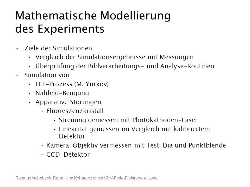 Rasmus Ischebeck, Räumliche Kohärenz eines VUV-Freie-Elektronen-Lasers Mathematische Modellierung des Experiments Ziele der Simulationen: Vergleich de