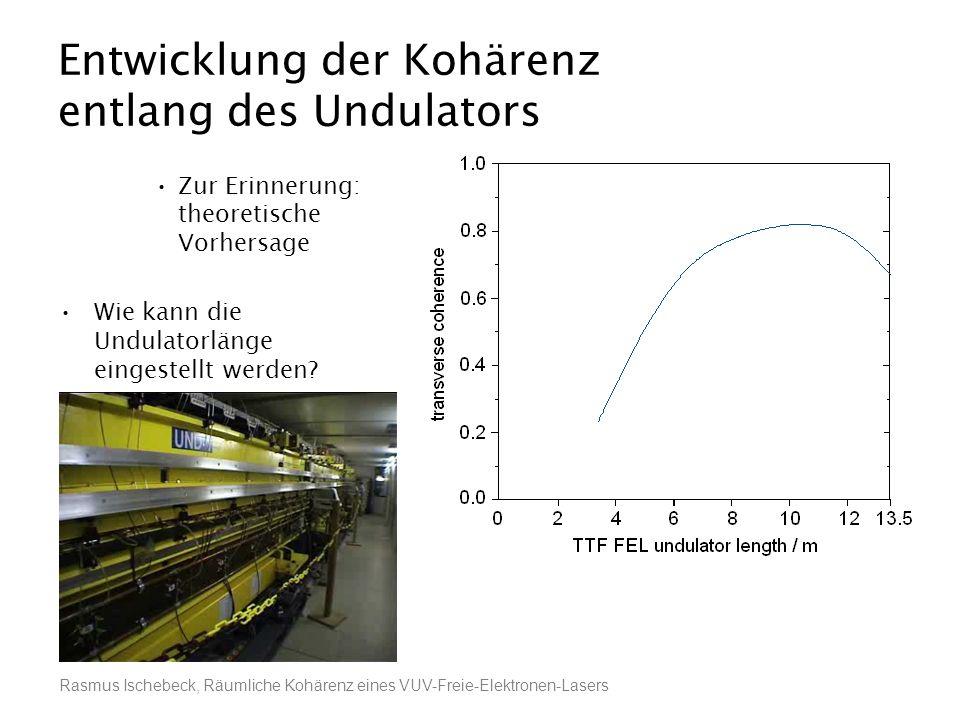 Rasmus Ischebeck, Räumliche Kohärenz eines VUV-Freie-Elektronen-Lasers Entwicklung der Kohärenz entlang des Undulators Zur Erinnerung: theoretische Vo