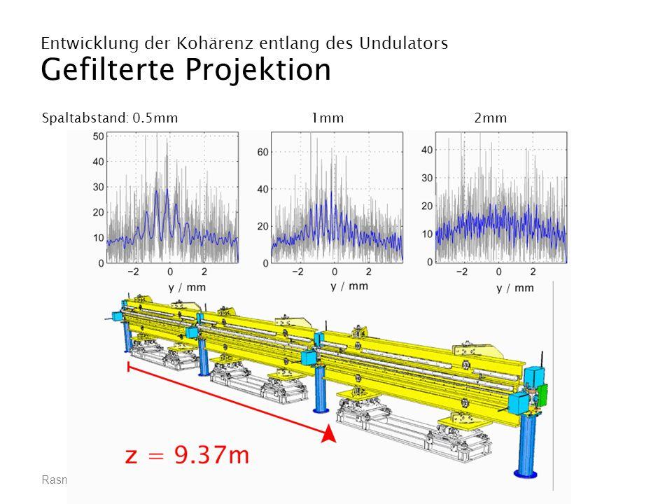 Rasmus Ischebeck, Räumliche Kohärenz eines VUV-Freie-Elektronen-Lasers Entwicklung der Kohärenz entlang des Undulators Gefilterte Projektion Spaltabst
