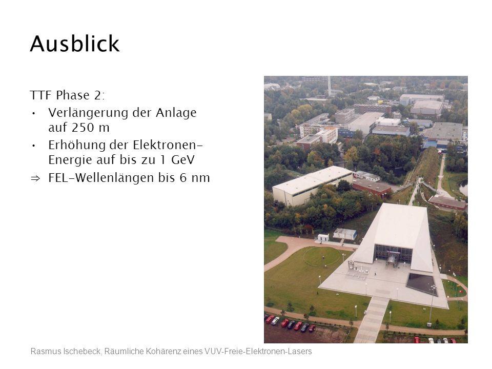 Rasmus Ischebeck, Räumliche Kohärenz eines VUV-Freie-Elektronen-Lasers Ausblick TTF Phase 2: Verlängerung der Anlage auf 250 m Erhöhung der Elektronen