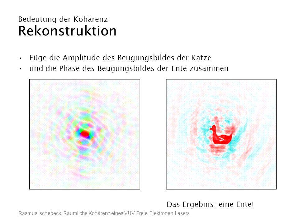 Rasmus Ischebeck, Räumliche Kohärenz eines VUV-Freie-Elektronen-Lasers Bedeutung der Kohärenz Rekonstruktion Füge die Amplitude des Beugungsbildes der