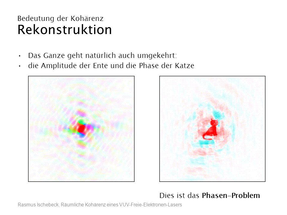 Rasmus Ischebeck, Räumliche Kohärenz eines VUV-Freie-Elektronen-Lasers Bedeutung der Kohärenz Rekonstruktion Das Ganze geht natürlich auch umgekehrt: