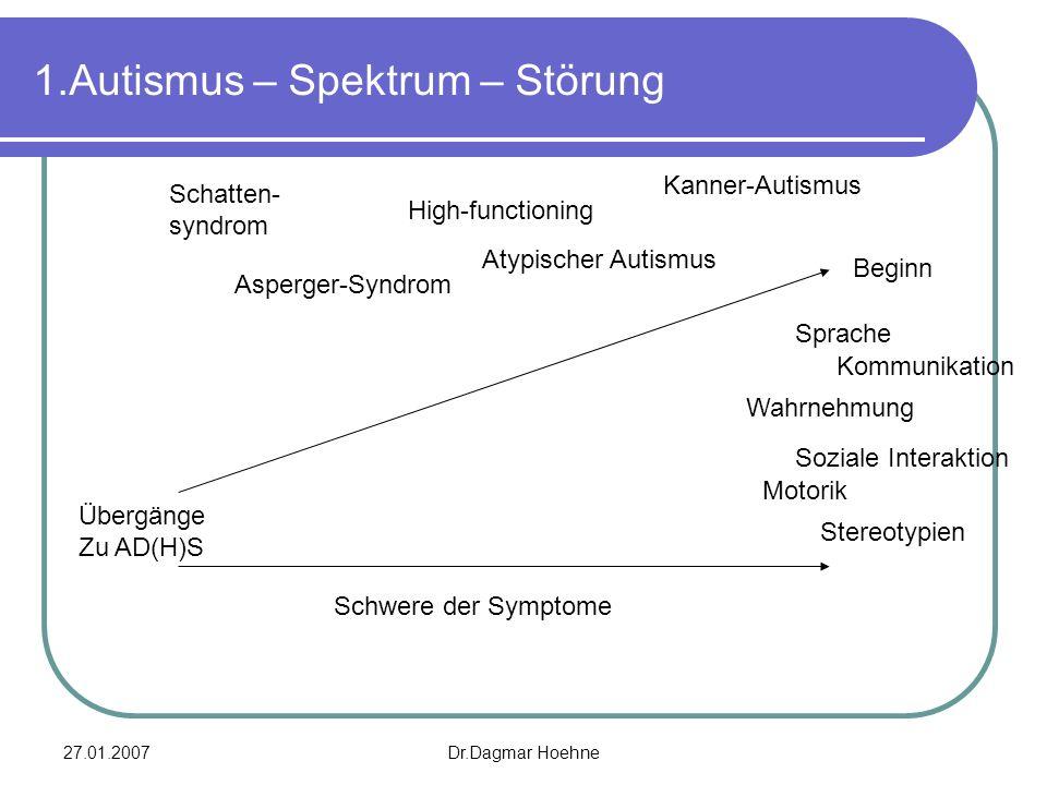 27.01.2007Dr.Dagmar Hoehne 1.Autismus – Spektrum – Störung Schwere der Symptome Schatten- syndrom Asperger-Syndrom High-functioning Atypischer Autismu