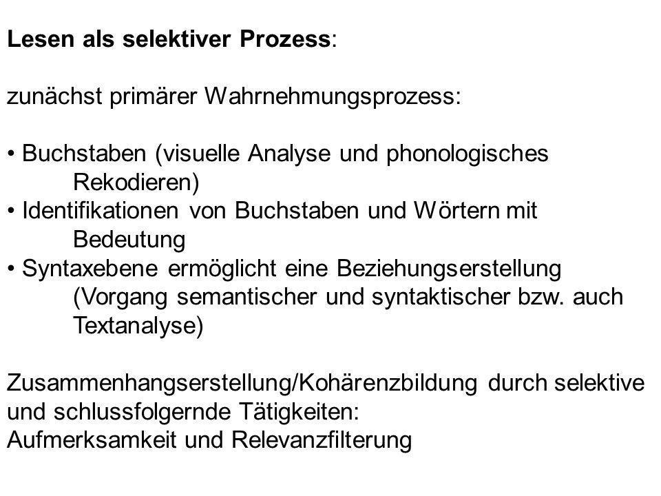Lesen als selektiver Prozess: zunächst primärer Wahrnehmungsprozess: Buchstaben (visuelle Analyse und phonologisches Rekodieren) Identifikationen von