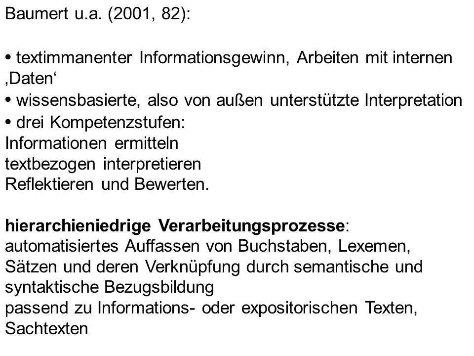 Baumert u.a. (2001, 82): textimmanenter Informationsgewinn, Arbeiten mit internen Daten wissensbasierte, also von außen unterstützte Interpretation dr