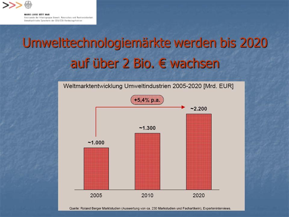 Umwelttechnologiemärkte werden bis 2020 auf über 2 Bio. wachsen