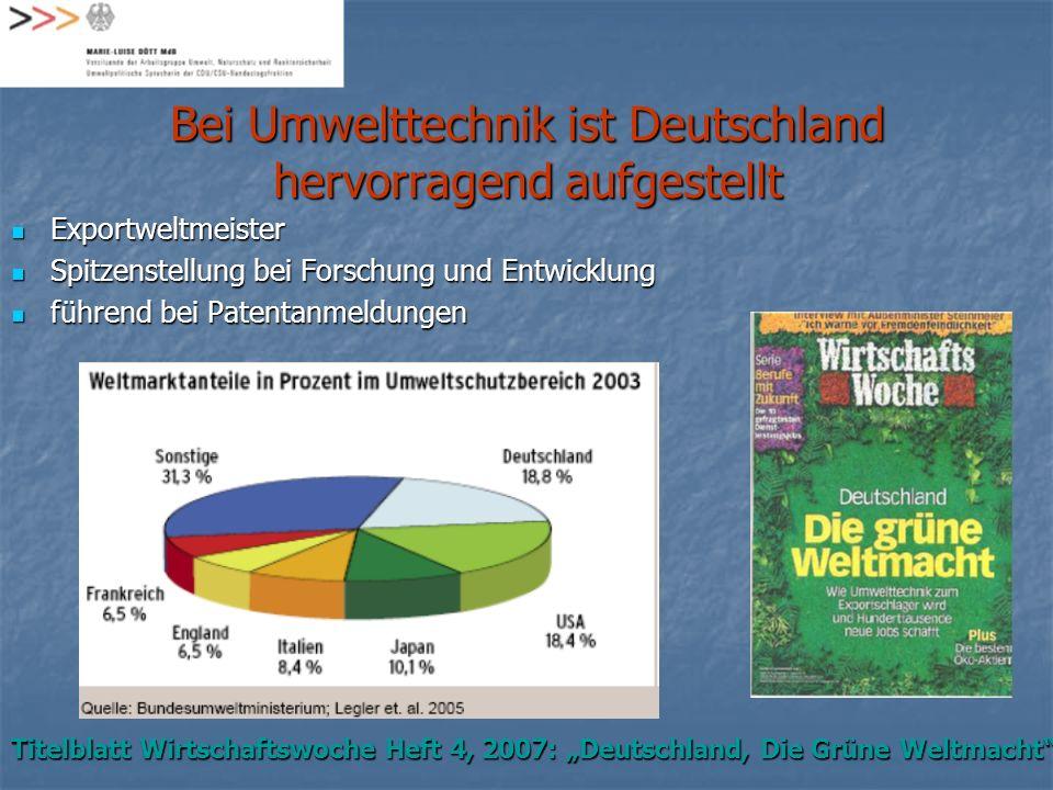 Bei Umwelttechnik ist Deutschland hervorragend aufgestellt Exportweltmeister Exportweltmeister Spitzenstellung bei Forschung und Entwicklung Spitzenst