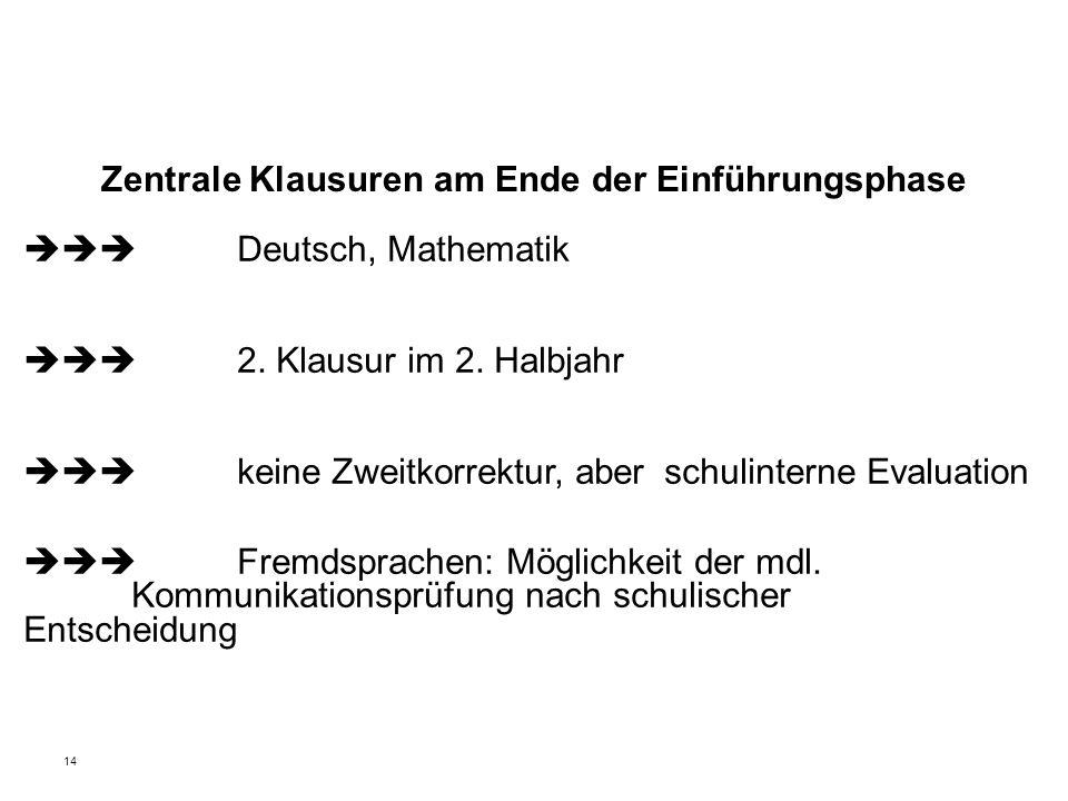 14 Zentrale Klausuren am Ende der Einführungsphase Deutsch, Mathematik 2. Klausur im 2. Halbjahr keine Zweitkorrektur, aberschulinterne Evaluation Fre