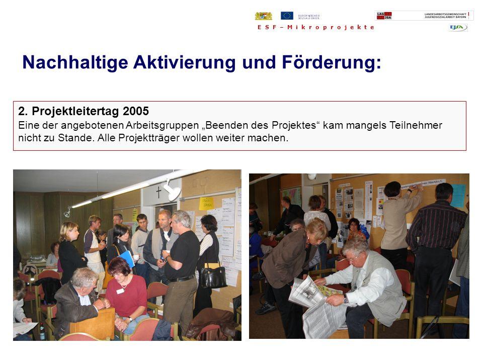2. Projektleitertag 2005 Eine der angebotenen Arbeitsgruppen Beenden des Projektes kam mangels Teilnehmer nicht zu Stande. Alle Projektträger wollen w