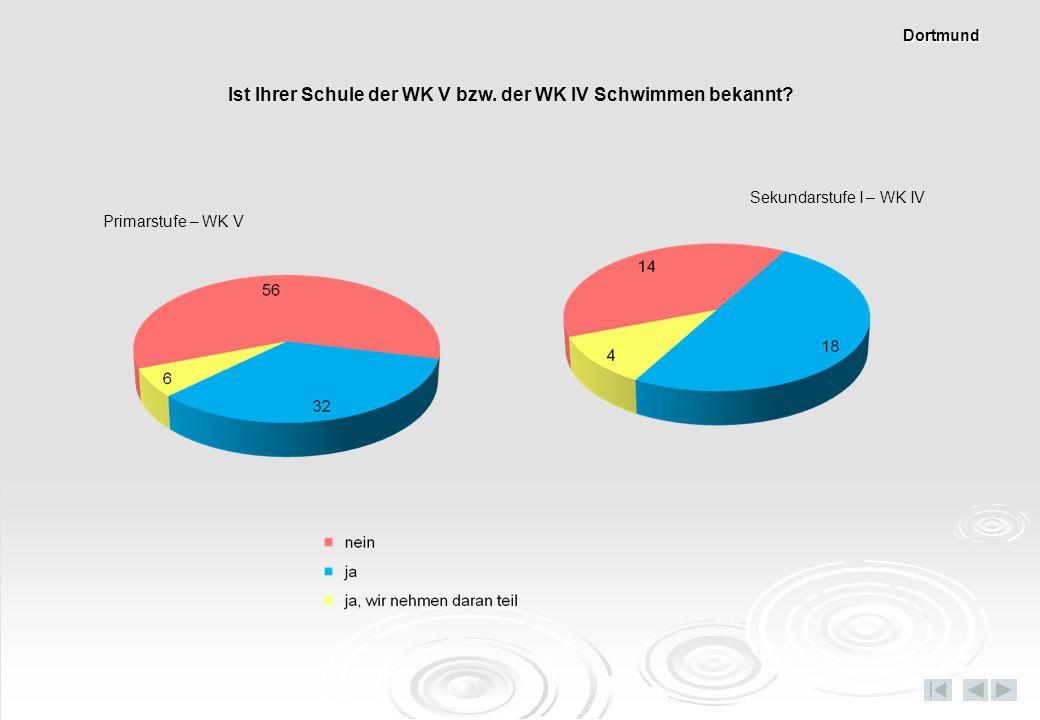 Ist Ihrer Schule der WK V bzw. der WK IV Schwimmen bekannt? Primarstufe – WK V Sekundarstufe I – WK IV Dortmund