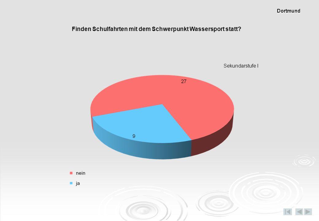 Finden Schulfahrten mit dem Schwerpunkt Wassersport statt? Sekundarstufe I Dortmund