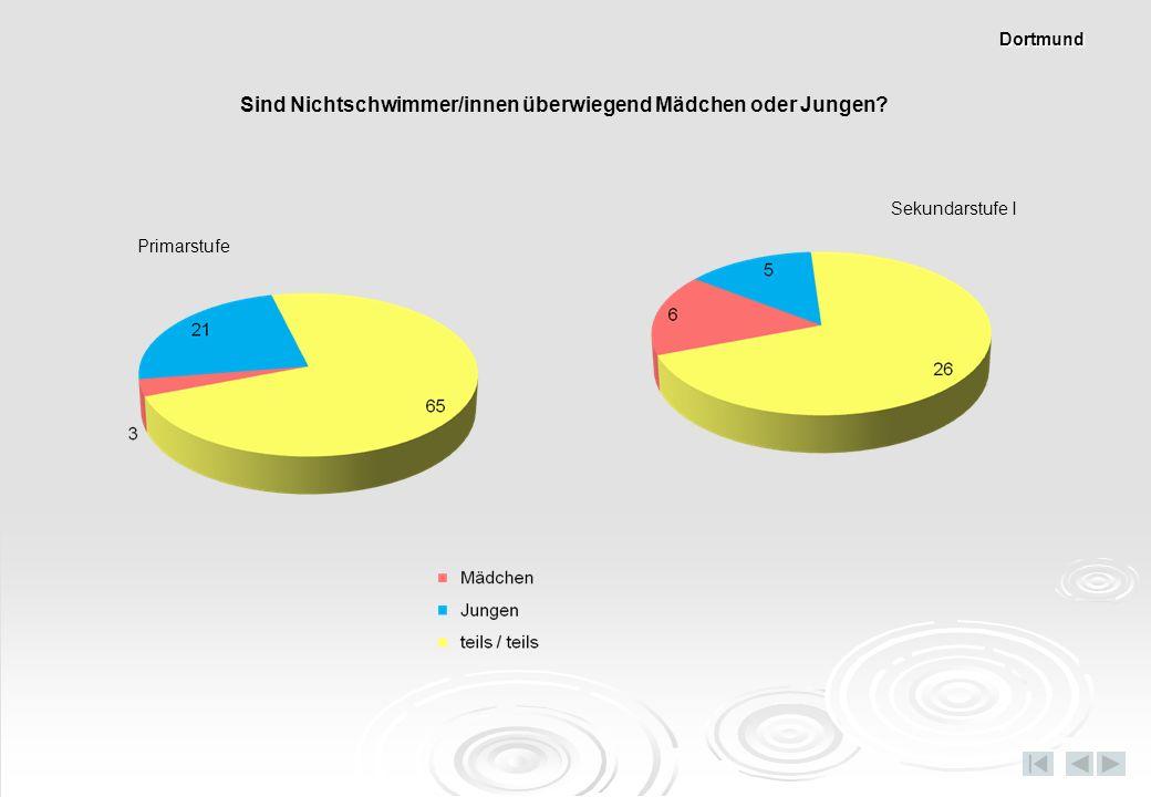 Sind Nichtschwimmer/innen überwiegend Mädchen oder Jungen? Primarstufe Sekundarstufe I Dortmund