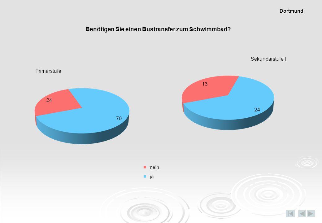 Benötigen Sie einen Bustransfer zum Schwimmbad? Primarstufe Sekundarstufe I Dortmund