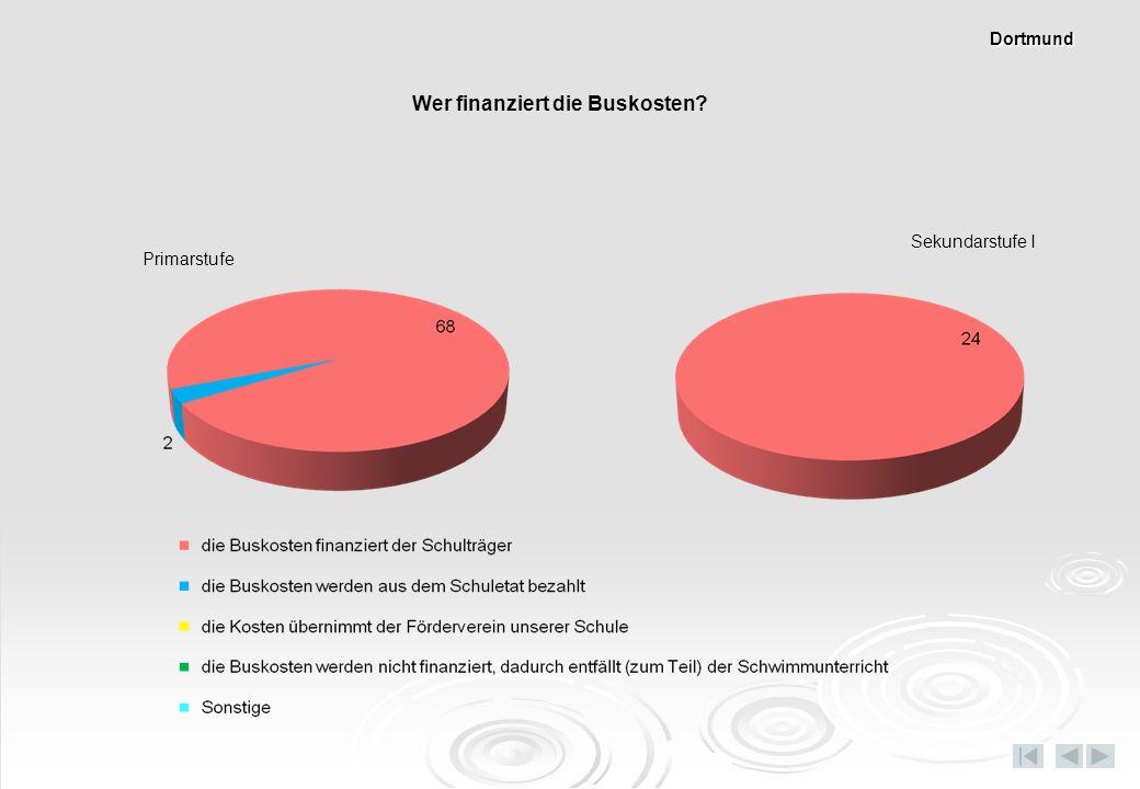 Wer finanziert die Buskosten? Primarstufe Sekundarstufe I Dortmund