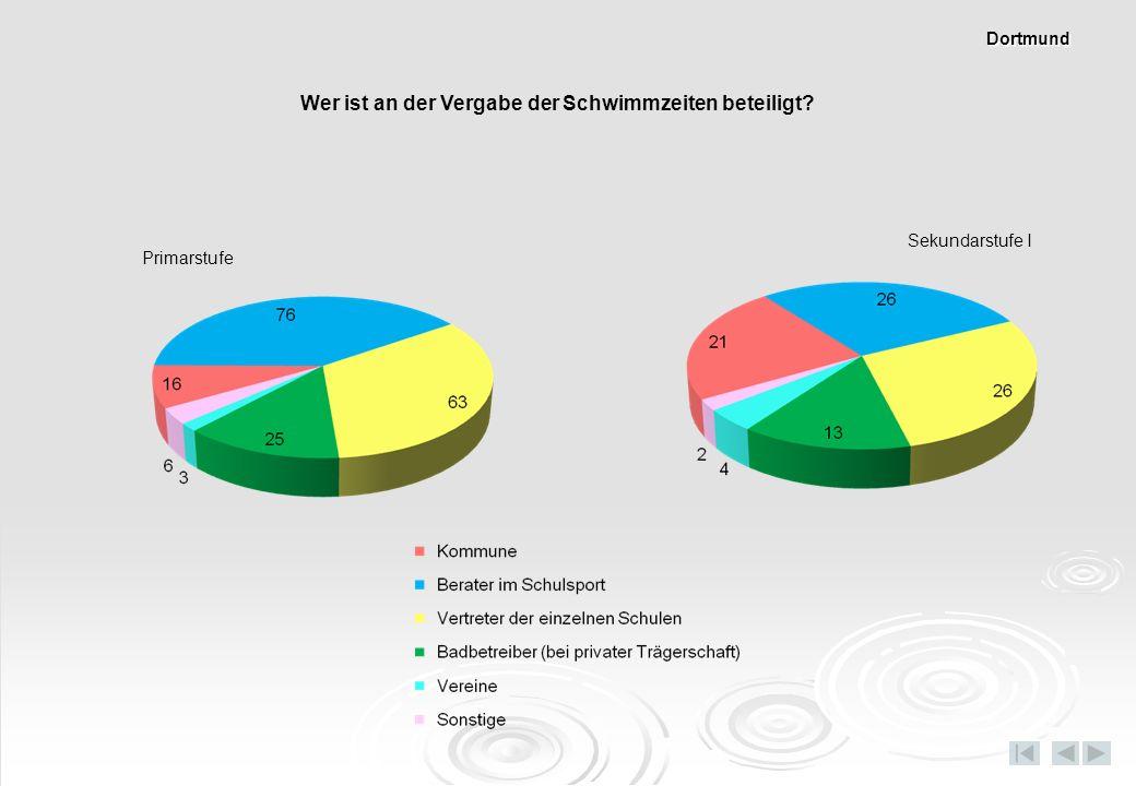 Wer ist an der Vergabe der Schwimmzeiten beteiligt? Primarstufe Sekundarstufe I Dortmund