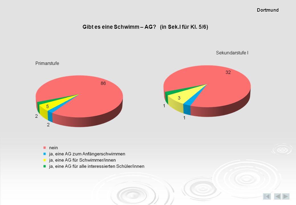 Gibt es eine Schwimm – AG? (in Sek.I für Kl. 5/6) Sekundarstufe I Primarstufe Dortmund