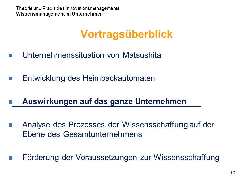 Theorie und Praxis des Innovationsmanagements: Wissensmanagement im Unternehmen 10 Vortragsüberblick Unternehmenssituation von Matsushita Entwicklung