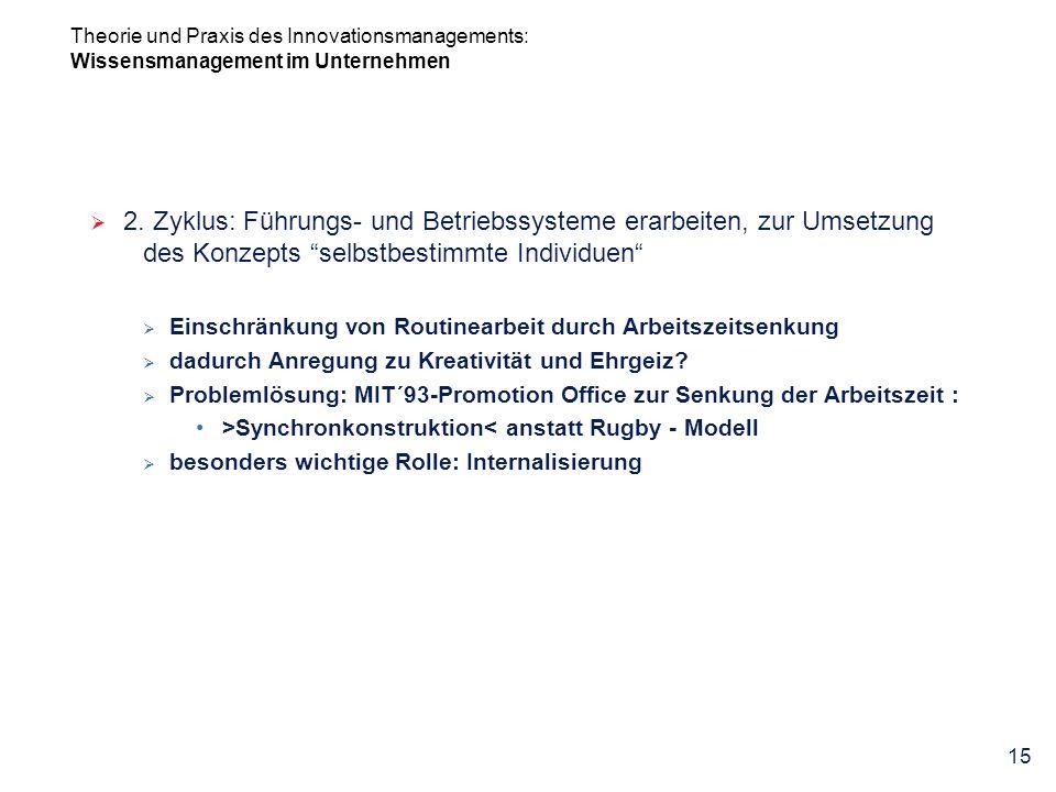 Theorie und Praxis des Innovationsmanagements: Wissensmanagement im Unternehmen 15 2. Zyklus: Führungs- und Betriebssysteme erarbeiten, zur Umsetzung