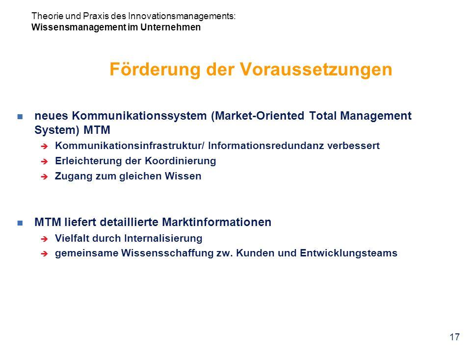 Theorie und Praxis des Innovationsmanagements: Wissensmanagement im Unternehmen 17 Förderung der Voraussetzungen neues Kommunikationssystem (Market-Or