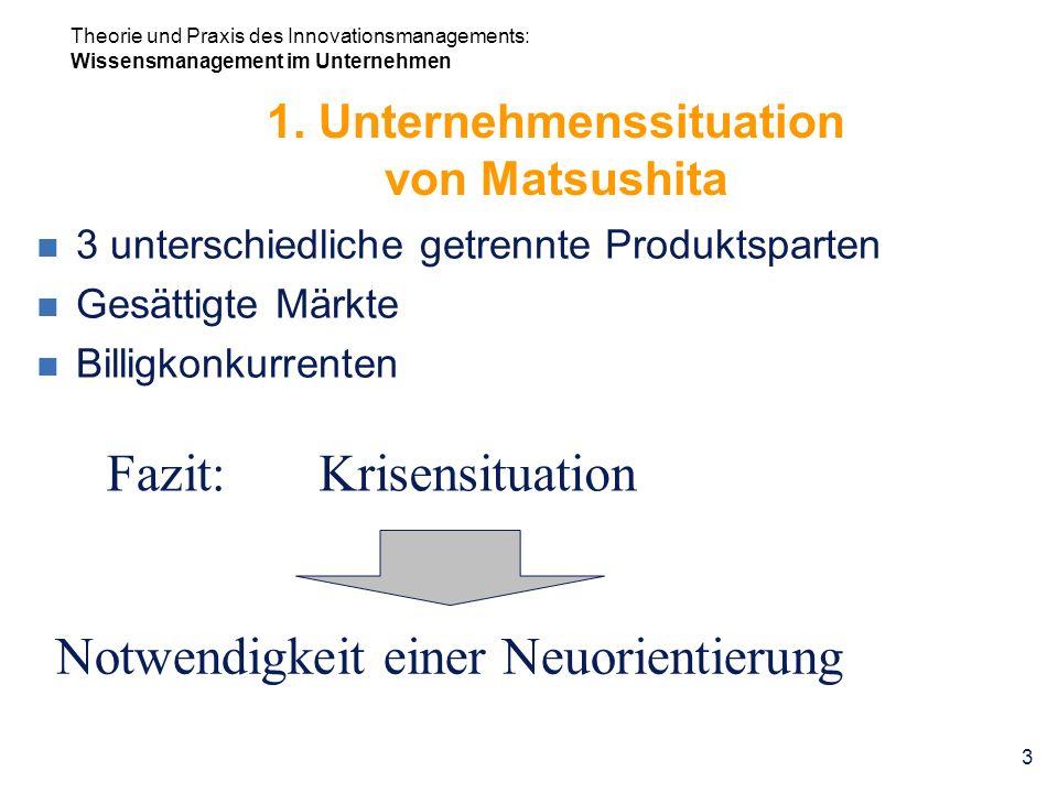 Theorie und Praxis des Innovationsmanagements: Wissensmanagement im Unternehmen 3 1. Unternehmenssituation von Matsushita 3 unterschiedliche getrennte