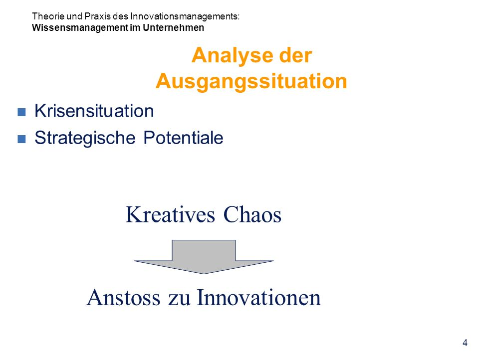 Theorie und Praxis des Innovationsmanagements: Wissensmanagement im Unternehmen 4 Analyse der Ausgangssituation Krisensituation Strategische Potential