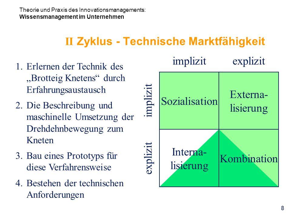 Theorie und Praxis des Innovationsmanagements: Wissensmanagement im Unternehmen 8 II Zyklus - Technische Marktfähigkeit 1.Erlernen der Technik des Bro